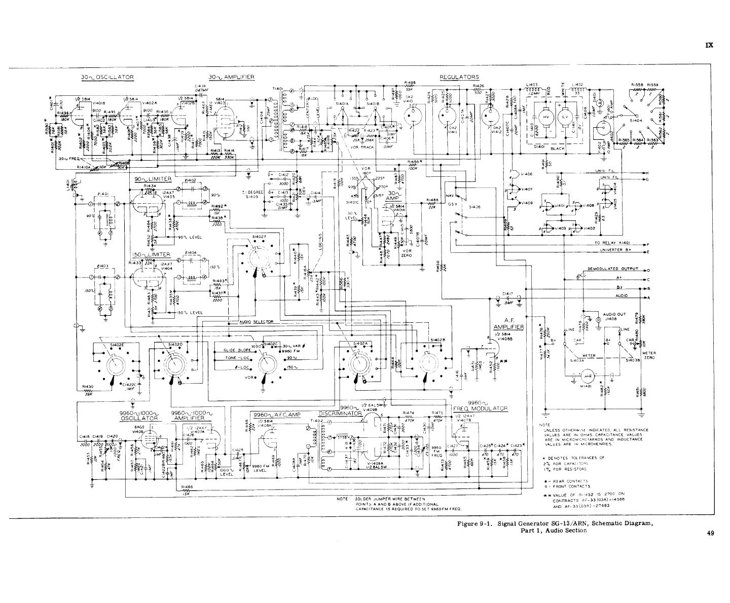 Signal Generator Schematic Free Download Wiring Diagrams Simple Function Circuit Figure 9 1 Sg 13 Arn Diagram Part Audio Selection At Frequency