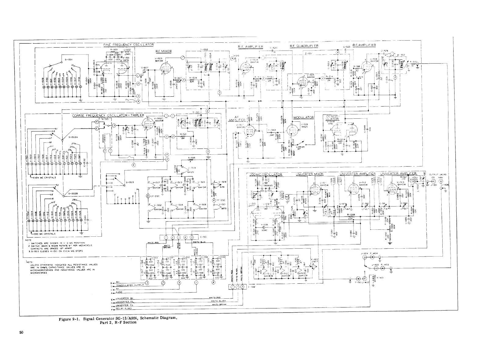 Rf Signal Generator Circuit : Rf signal generator schematic frequency counter
